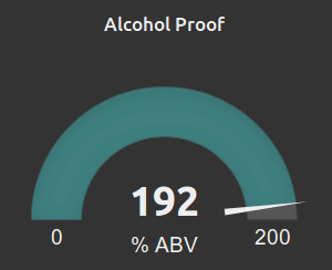 ESP32 used as a wireless sensor node to monitor alcohol content in a distillery